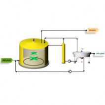 biotecs-produto-anup-cdbf
