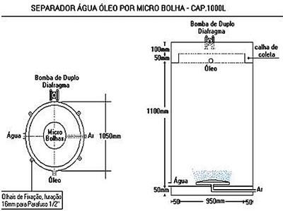 separador-agua-oleo