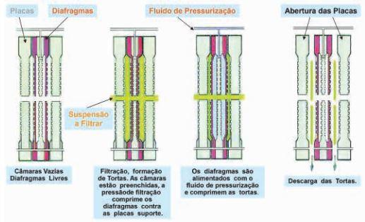 filtro-prensa-2