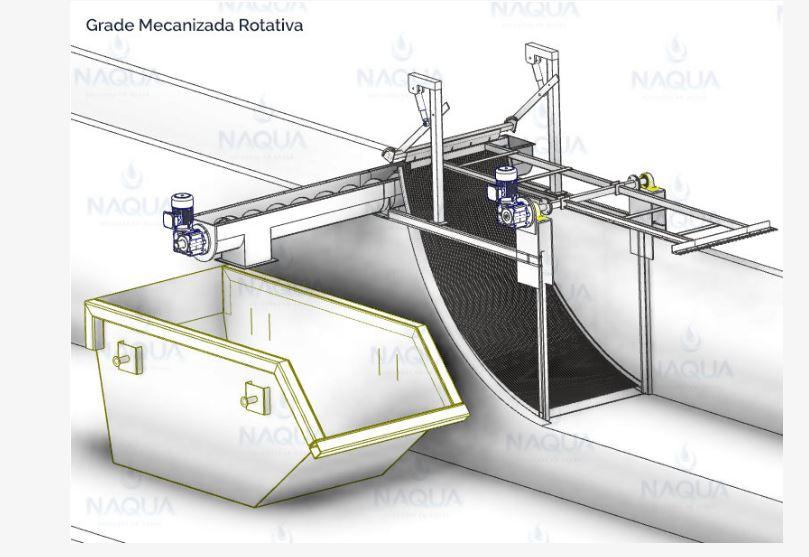 grade-mecanizada-rotativa