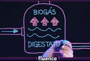 efluentes-energia-fluence