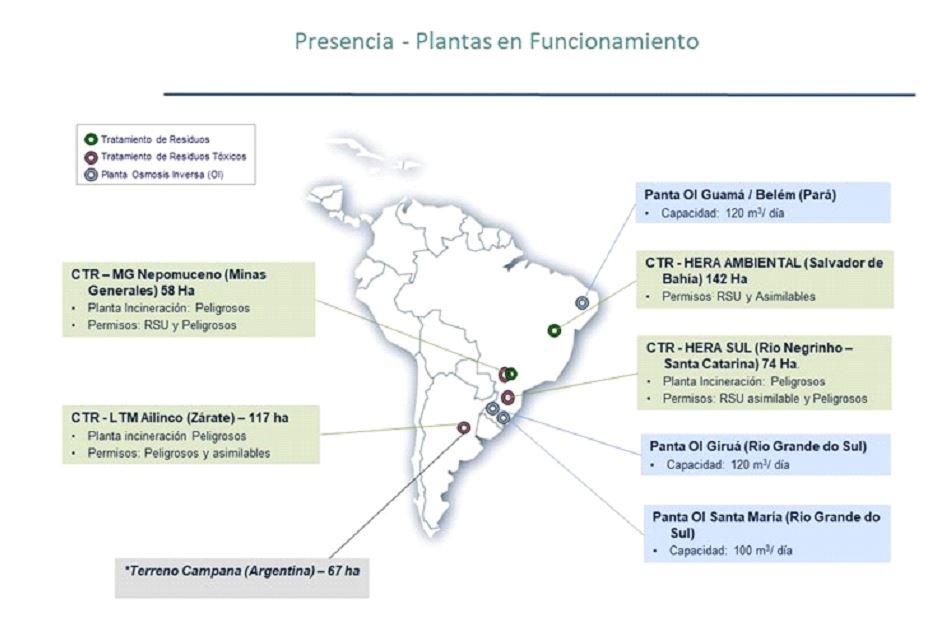 ltm-brasil